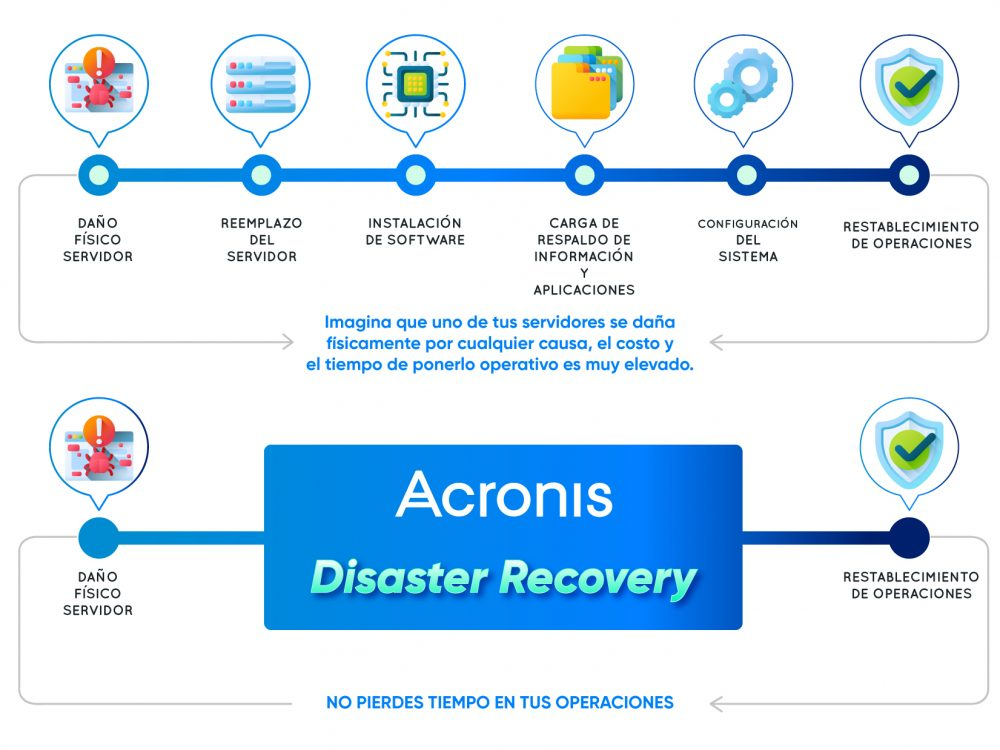 acronis_disaster_recovery_bessier.jpg