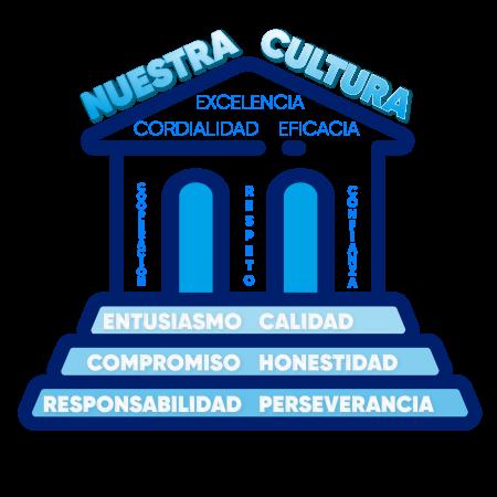 nuestra_cultura_bessier